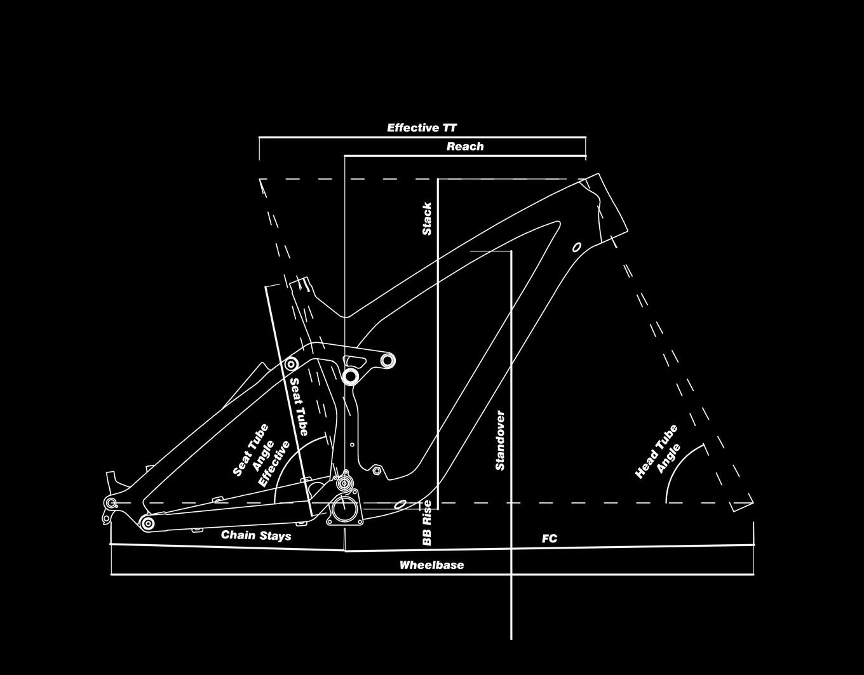 NS Snabb C2 Carbon Geometry