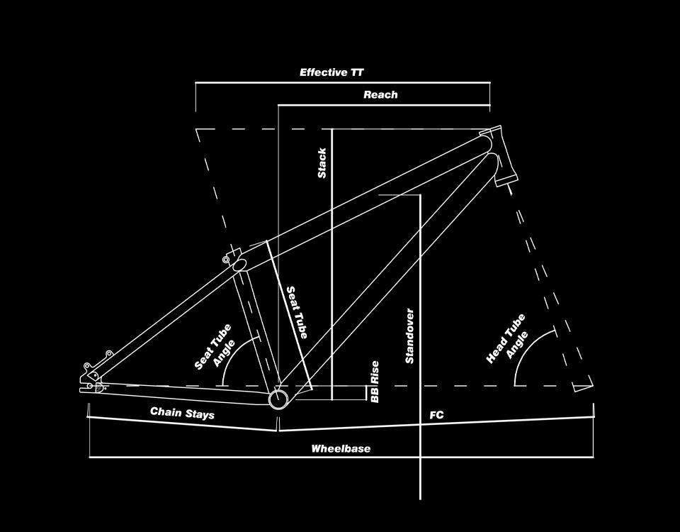 NS Metropolis 3 geometry