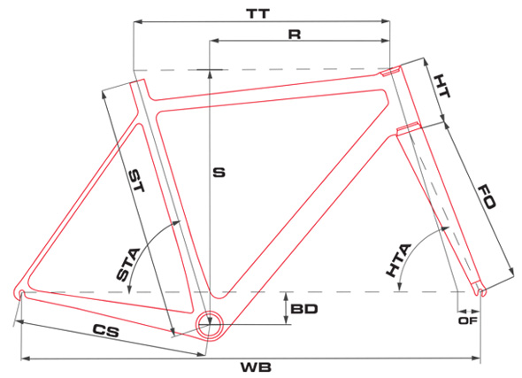 Geometry-schematic