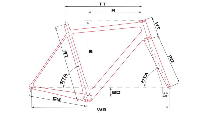 Drag C1 geometry