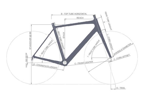 Look 675 Geometry